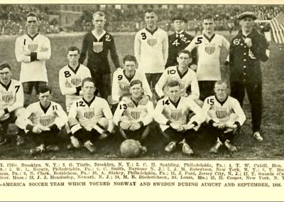 The All-American team in Scandinavia in 1916 (US Soccer History Society).